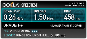 A speed test result showing an appallingly slow connection.